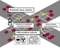 vehicular_sensor_networks.jpg