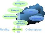 web2cyberspace.jpg