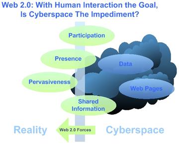 web2pointo.jpg